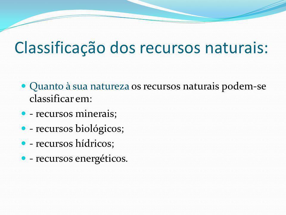 Classificação dos recursos naturais: