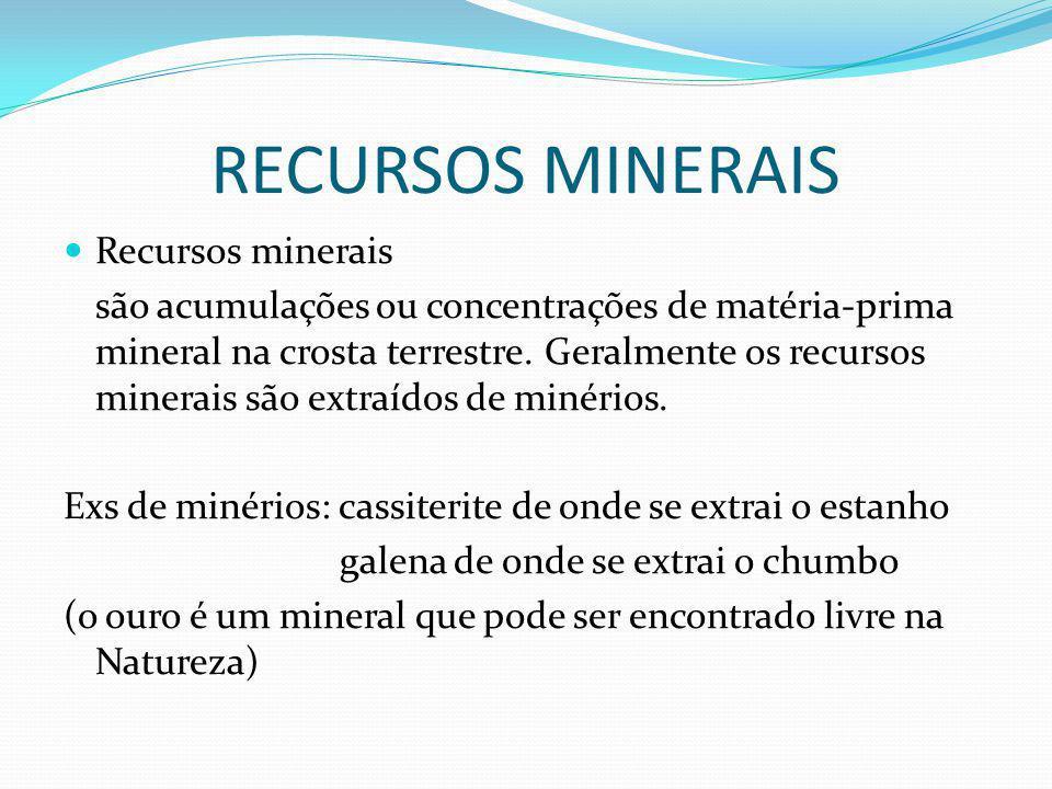 RECURSOS MINERAIS Recursos minerais