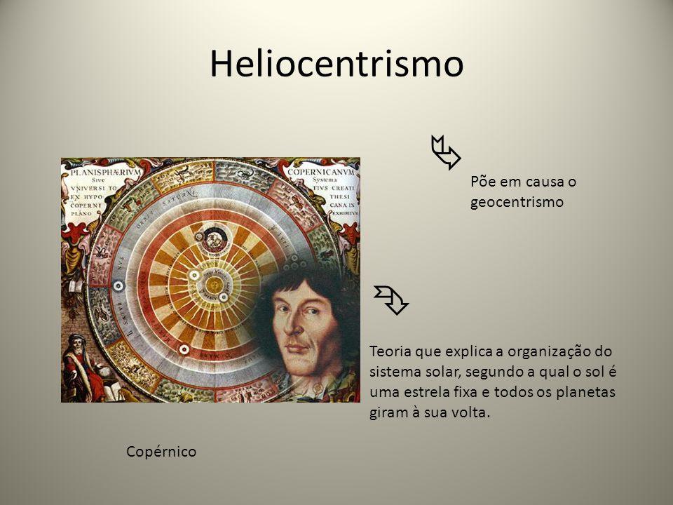 Heliocentrismo   Põe em causa o geocentrismo