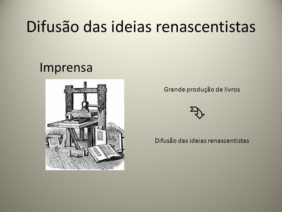 Difusão das ideias renascentistas