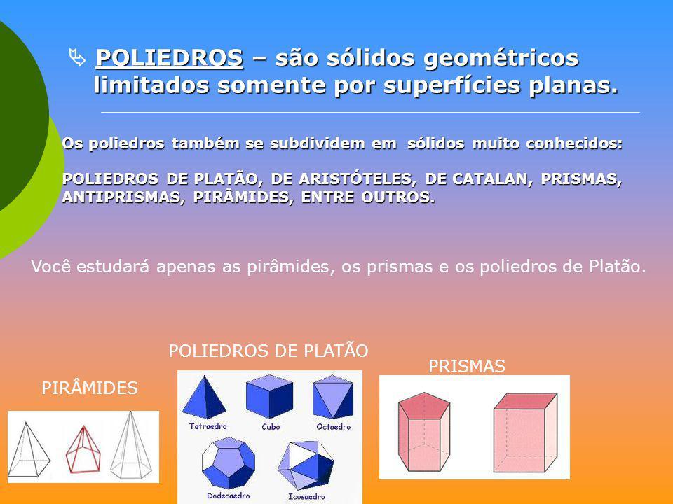  POLIEDROS – são sólidos geométricos limitados somente por superfícies planas.
