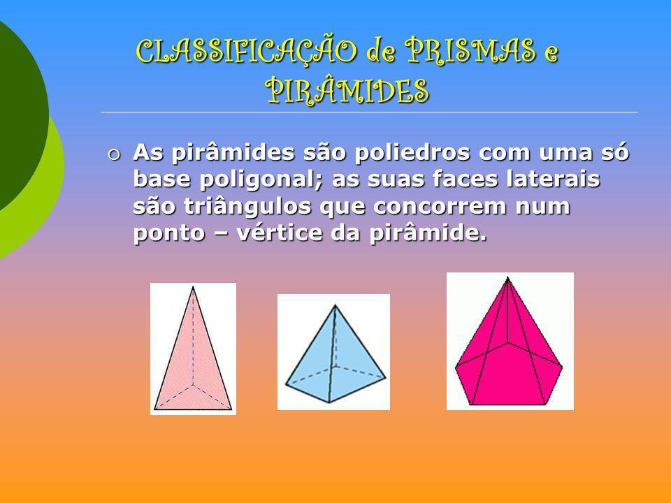 CLASSIFICAÇÃO de PRISMAS e PIRÂMIDES