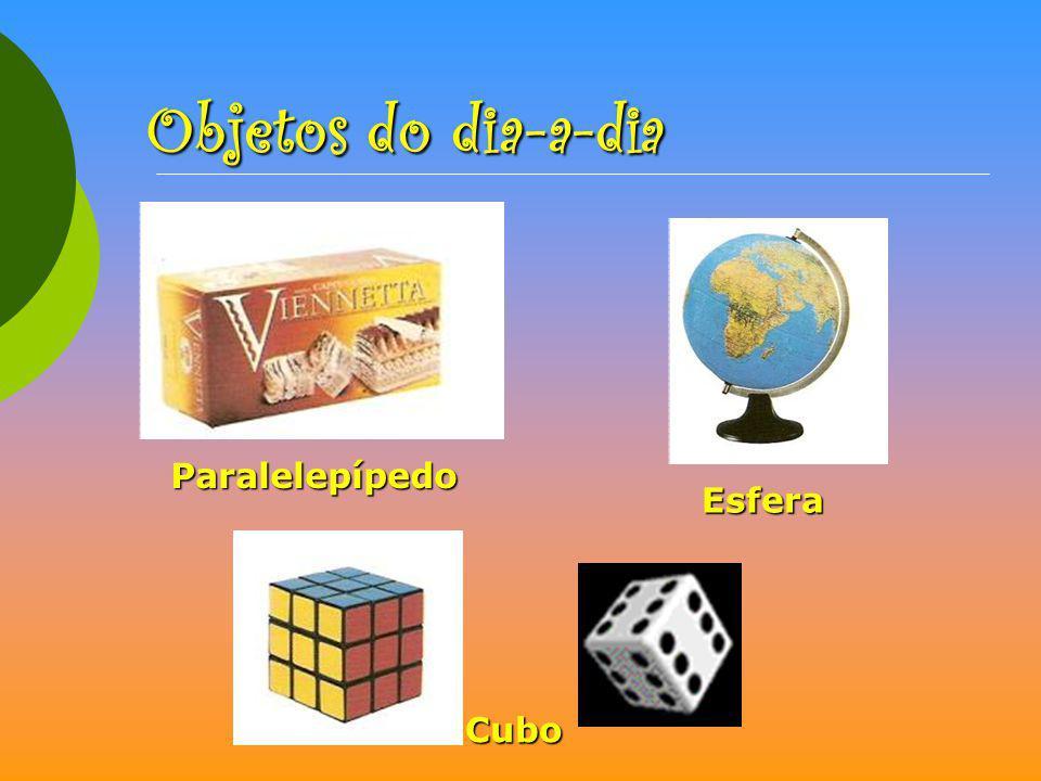 Objetos do dia-a-dia Paralelepípedo Esfera Cubo