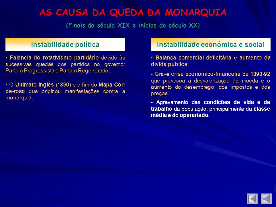 AS CAUSA DA QUEDA DA MONARQUIA