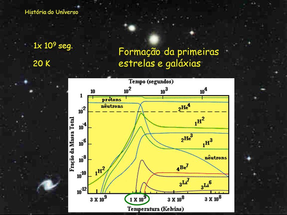 Formação da primeiras estrelas e galáxias