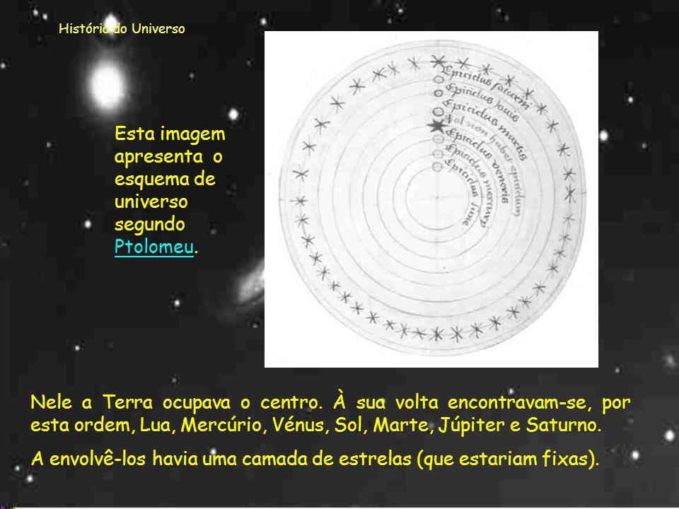 Esta imagem apresenta o esquema de universo segundo Ptolomeu.
