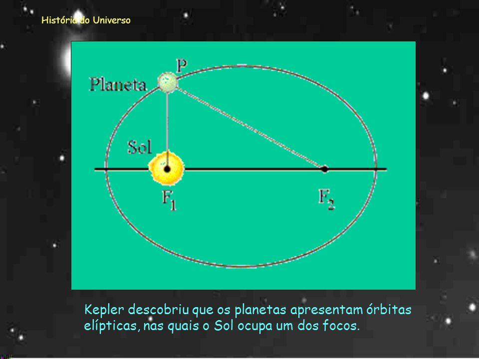 História do Universo Kepler descobriu que os planetas apresentam órbitas elípticas, nas quais o Sol ocupa um dos focos.