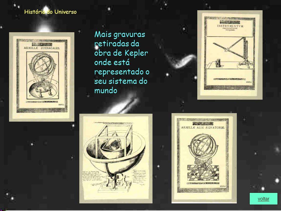 História do Universo Mais gravuras retiradas da obra de Kepler onde está representado o seu sistema do mundo.
