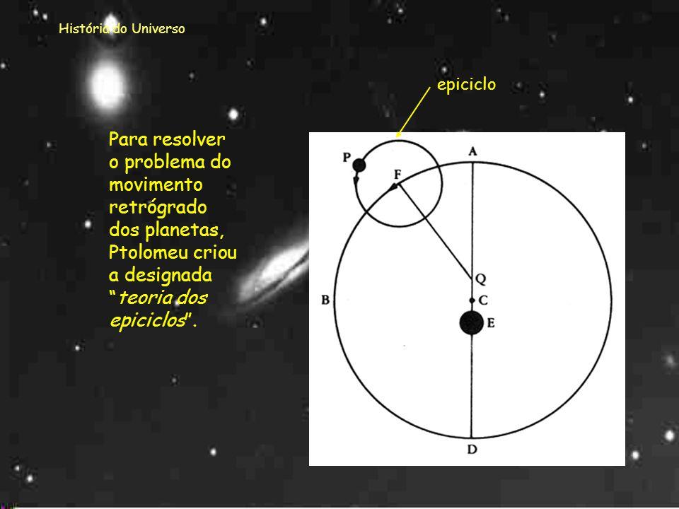 História do Universo epiciclo.