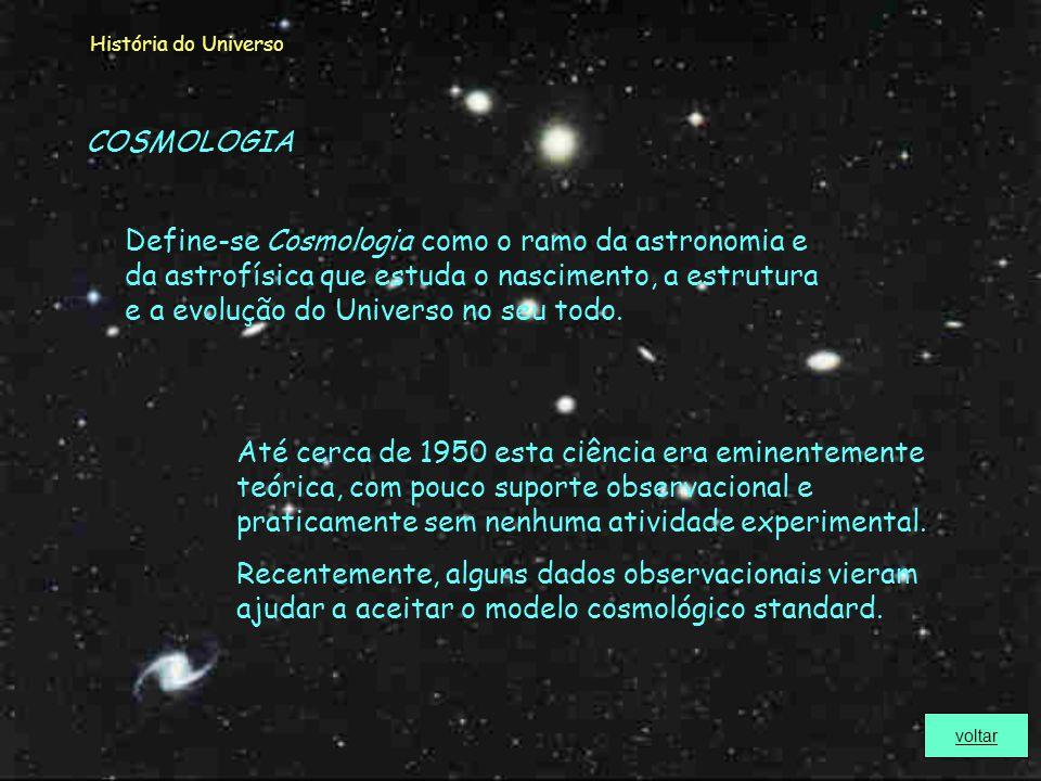 História do Universo COSMOLOGIA.