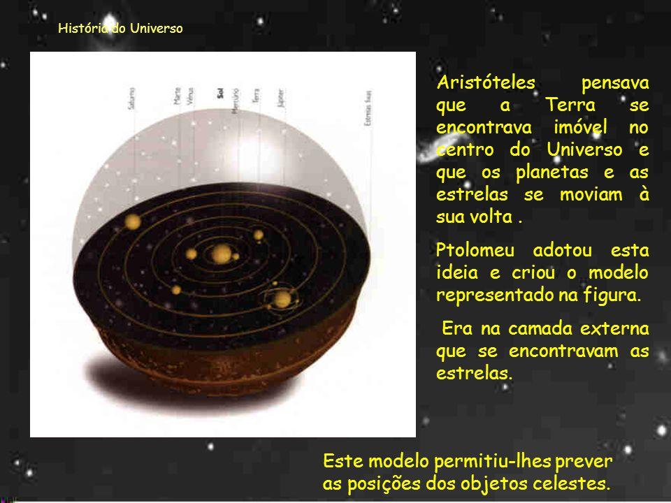 Ptolomeu adotou esta ideia e criou o modelo representado na figura.