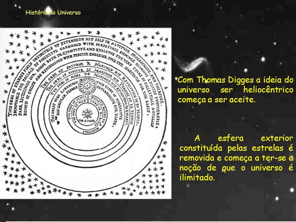 História do Universo Com Thomas Digges a ideia do universo ser heliocêntrico começa a ser aceite.