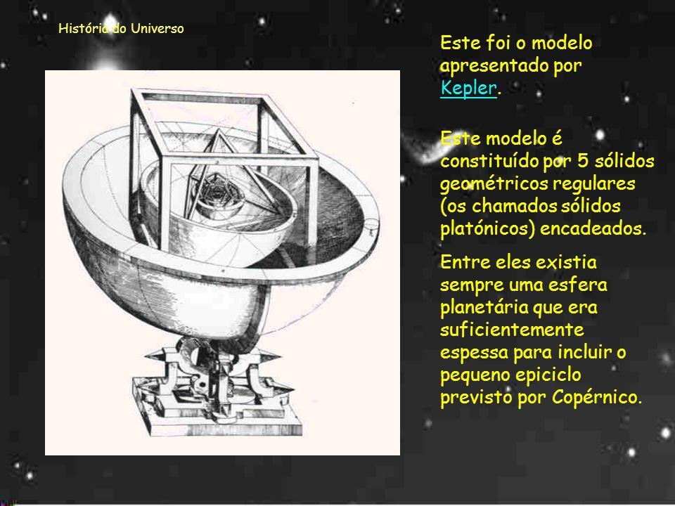 Este foi o modelo apresentado por Kepler.