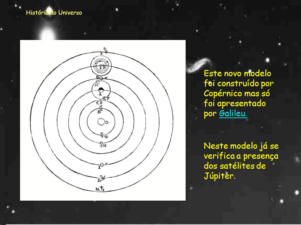 Neste modelo já se verifica a presença dos satélites de Júpiter.