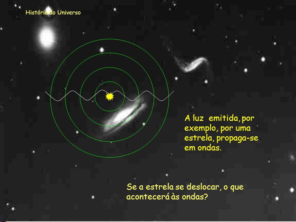 A luz emitida, por exemplo, por uma estrela, propaga-se em ondas.