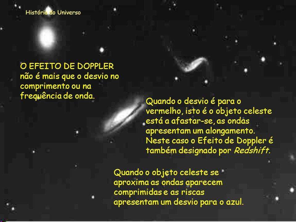 História do Universo O EFEITO DE DOPPLER não é mais que o desvio no comprimento ou na frequência de onda.