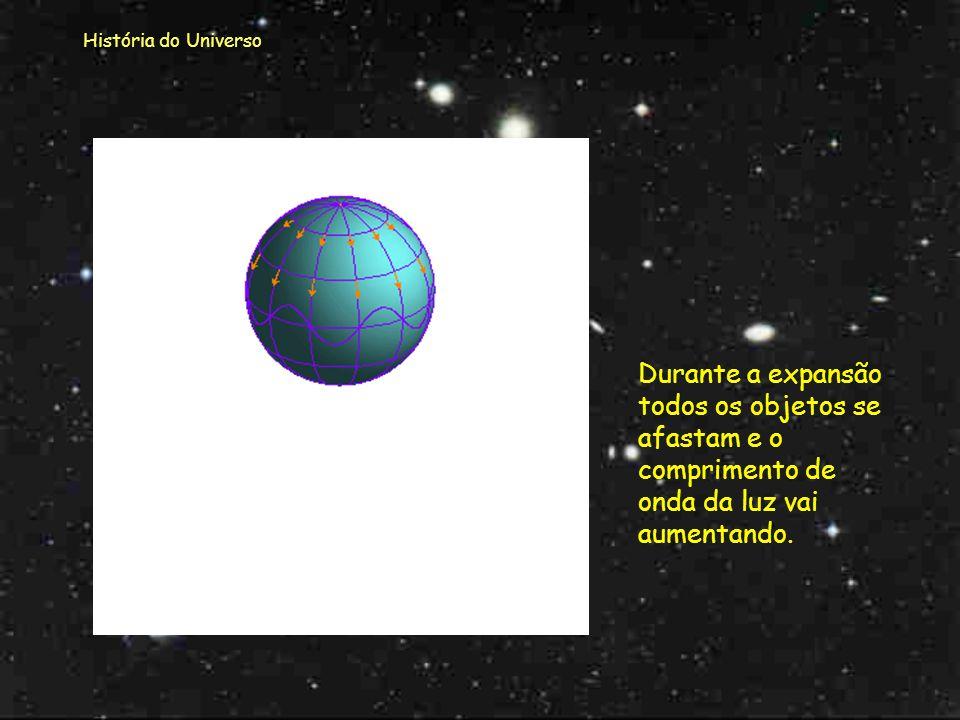 História do Universo Durante a expansão todos os objetos se afastam e o comprimento de onda da luz vai aumentando.