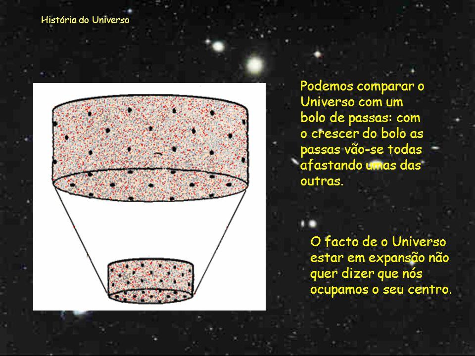 História do Universo Podemos comparar o Universo com um bolo de passas: com o crescer do bolo as passas vão-se todas afastando umas das outras.