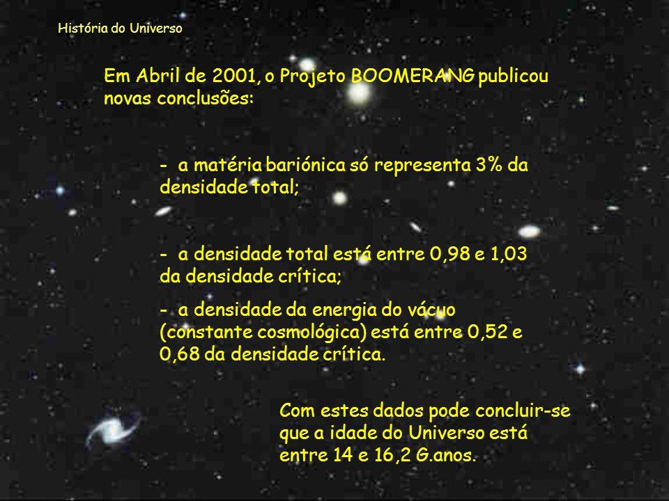 Em Abril de 2001, o Projeto BOOMERANG publicou novas conclusões: