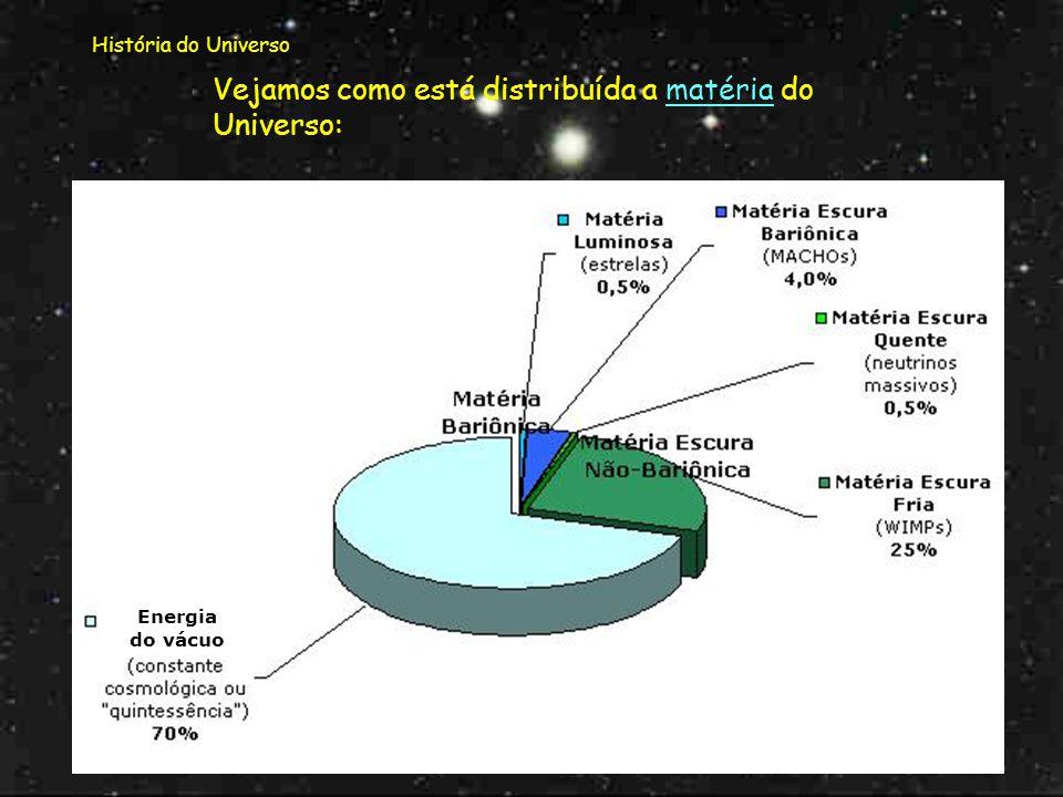 Vejamos como está distribuída a matéria do Universo: