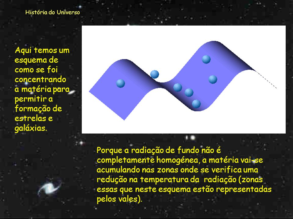 História do Universo Aqui temos um esquema de como se foi concentrando a matéria para permitir a formação de estrelas e galáxias.