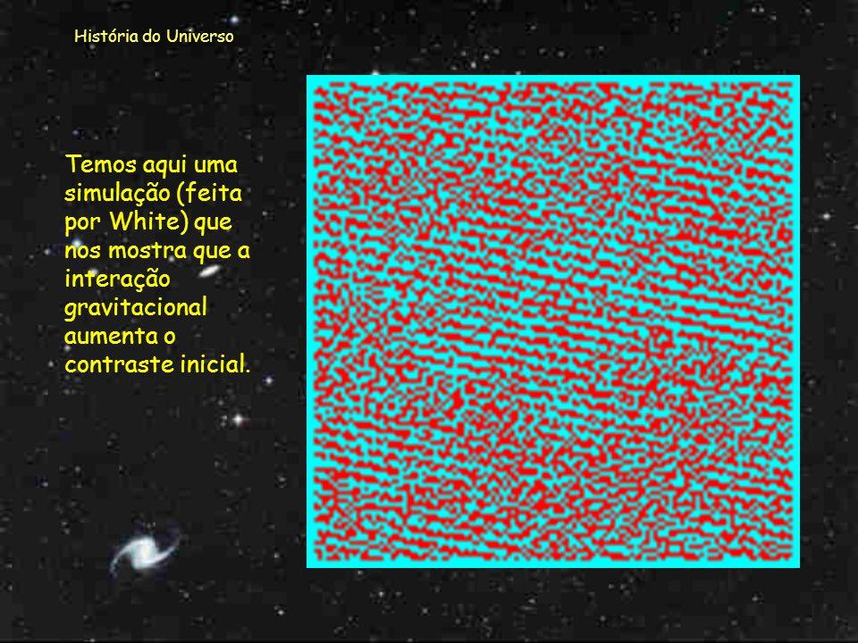 História do Universo Temos aqui uma simulação (feita por White) que nos mostra que a interação gravitacional aumenta o contraste inicial.