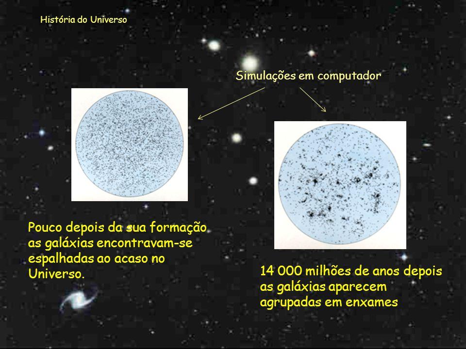História do Universo Simulações em computador. Pouco depois da sua formação as galáxias encontravam-se espalhadas ao acaso no Universo.