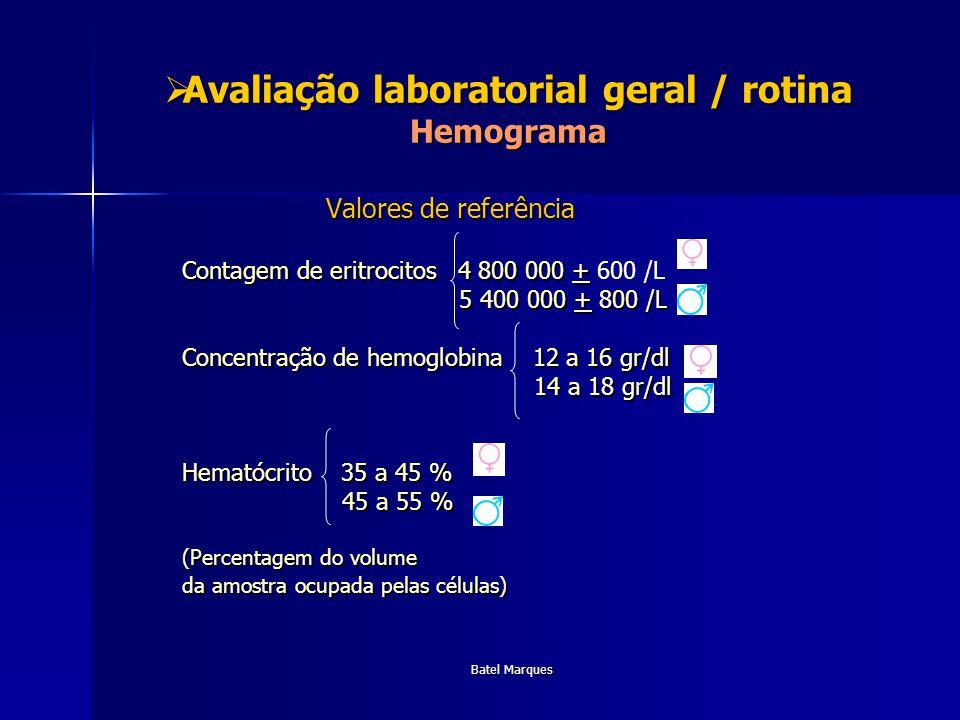 Avaliação laboratorial geral / rotina Hemograma