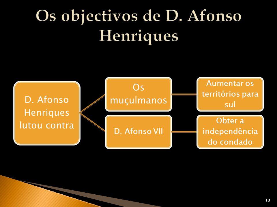 Os objectivos de D. Afonso Henriques