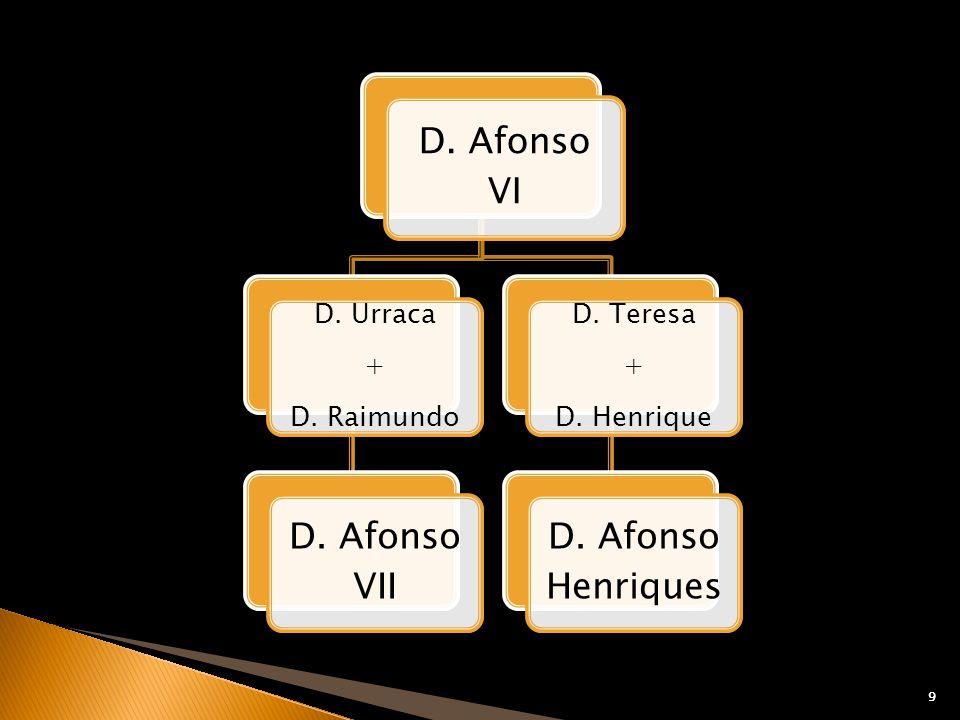 D. Urraca + D. Raimundo D. Teresa D. Henrique 9 D. Afonso VI