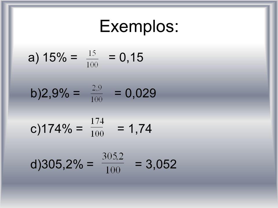 Exemplos: a) 15% = = 0,15 b)2,9% = = 0,029 c)174% = = 1,74 d)305,2% = = 3,052
