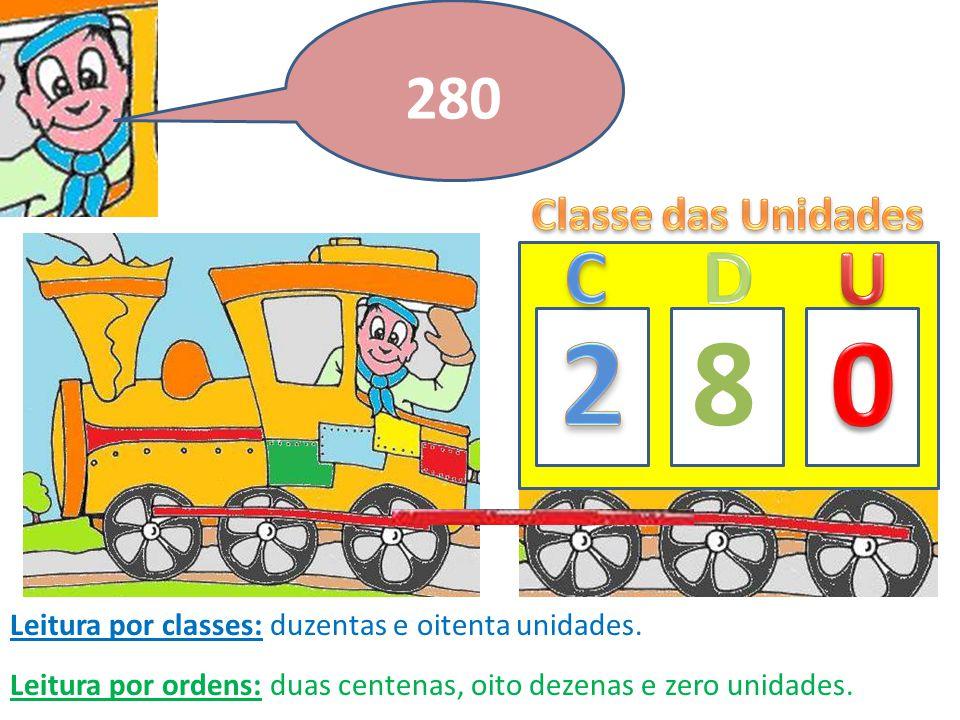 2 8 C D U 280 Classe das Unidades