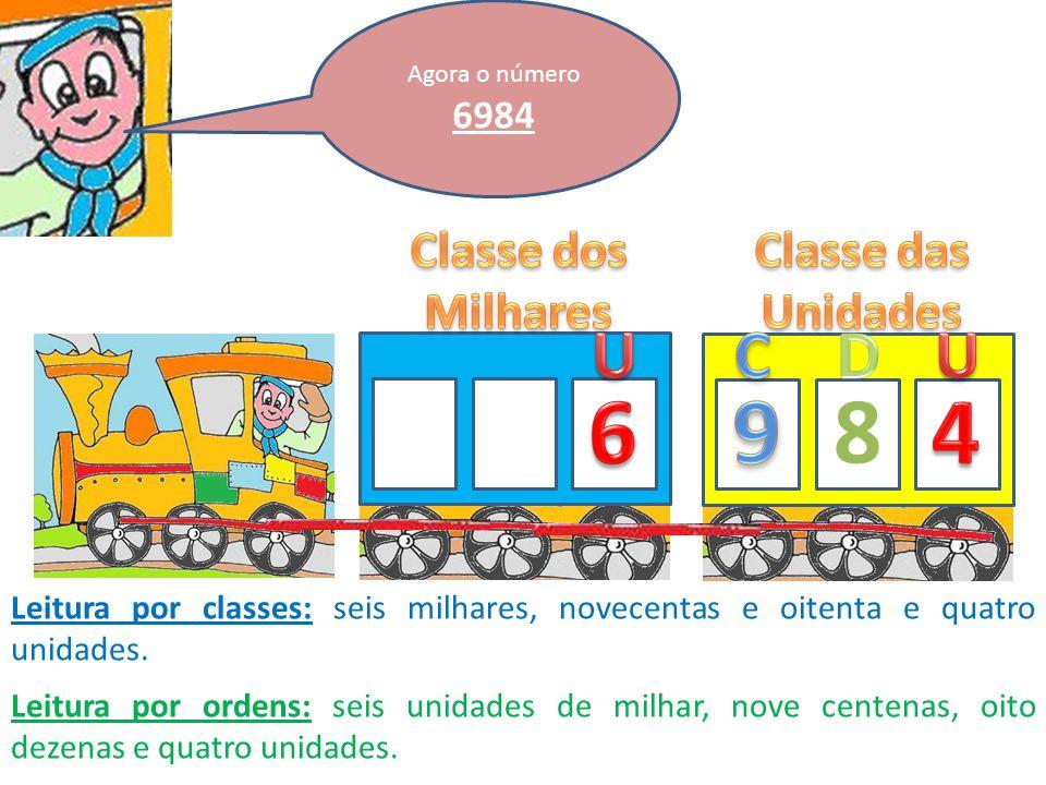 6 9 8 4 U C D U Classe dos Milhares Classe das Unidades 6984