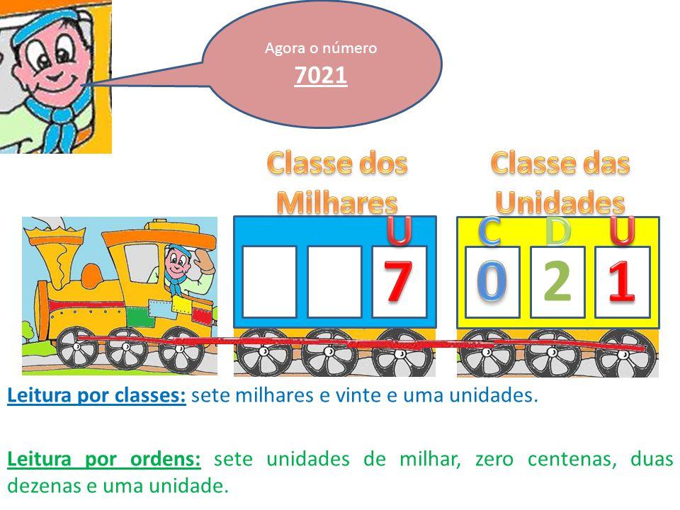7 2 1 U C D U Classe dos Milhares Classe das Unidades 7021