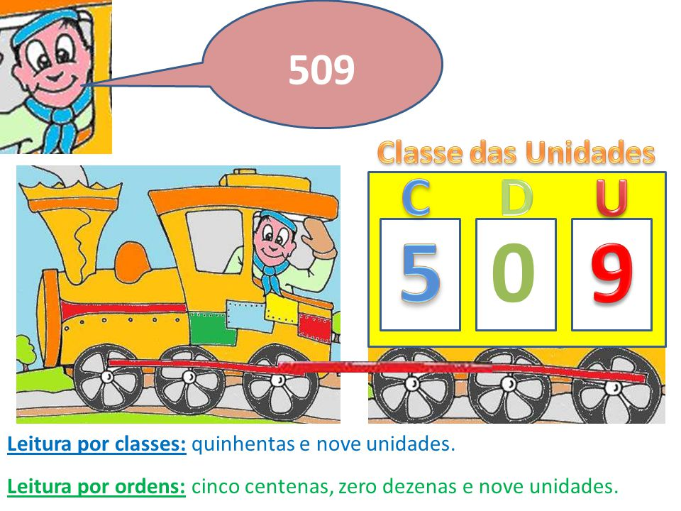 5 9 C D U 509 Classe das Unidades
