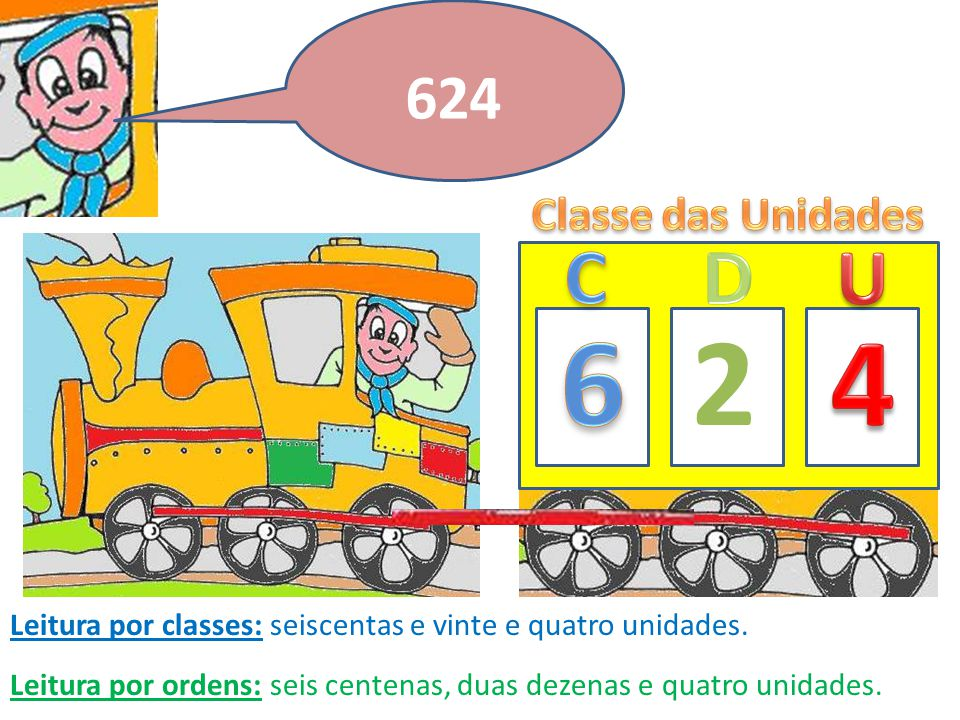 6 2 4 C D U 624 Classe das Unidades