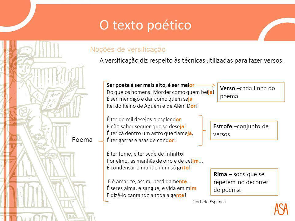 O texto poético Noções de versificação Poema