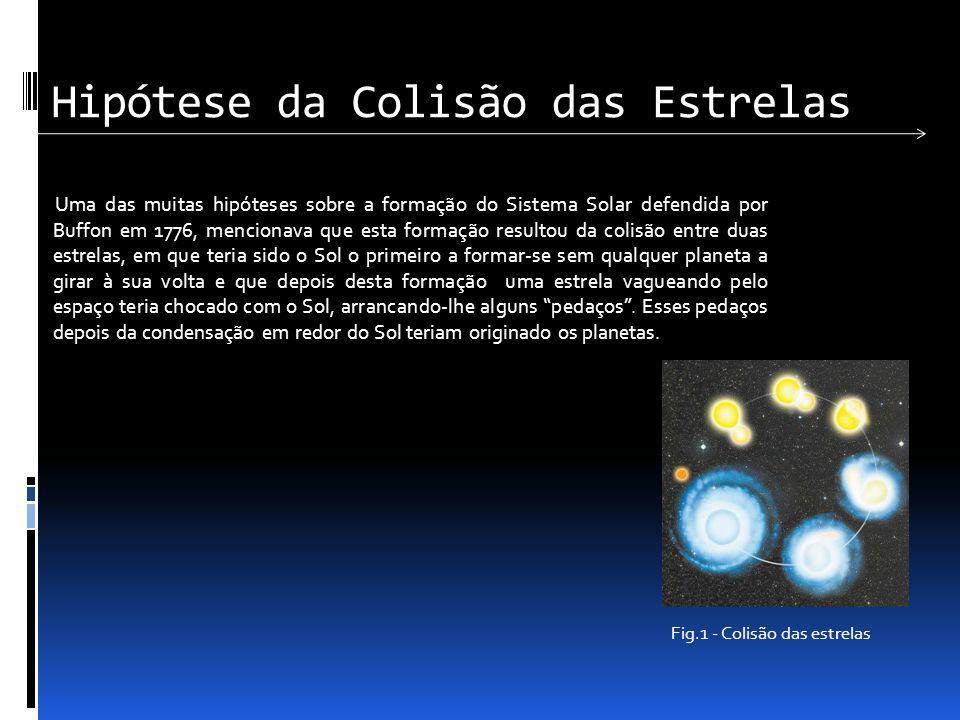 Hipótese da Colisão das Estrelas