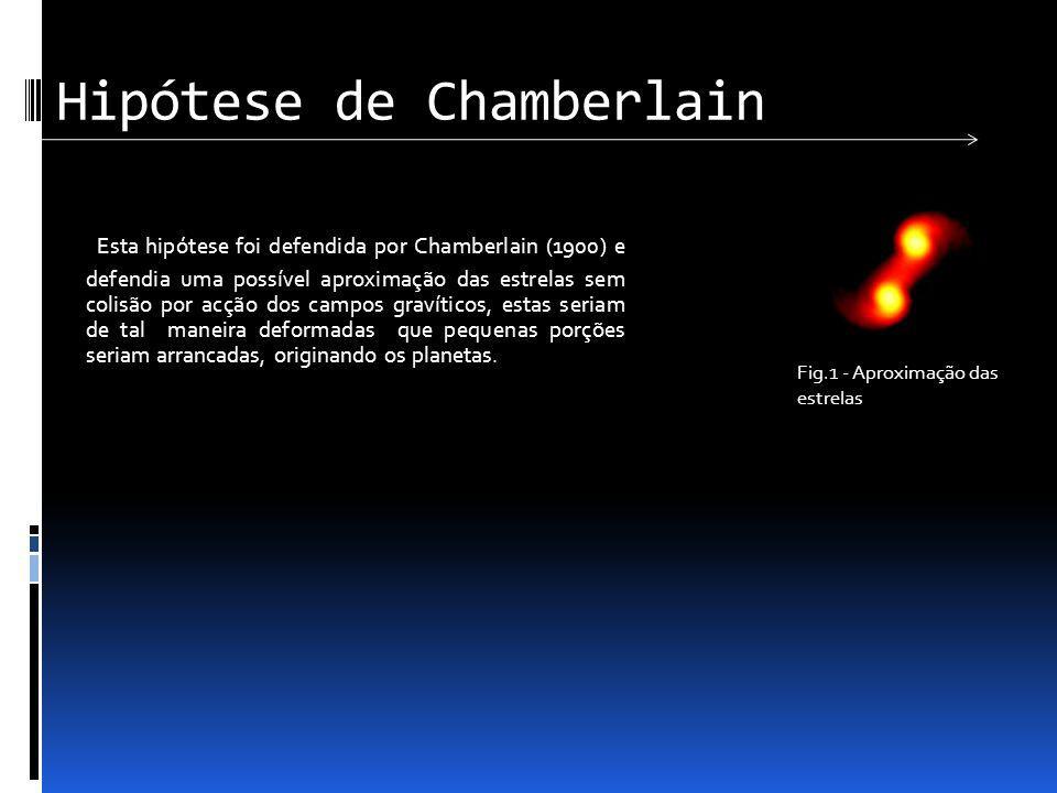 Hipótese de Chamberlain