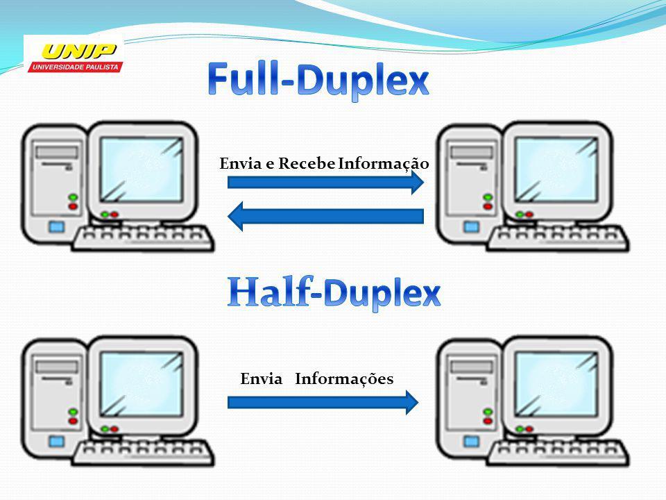 Full-Duplex Envia e Recebe Informação Half-Duplex Envia Informações