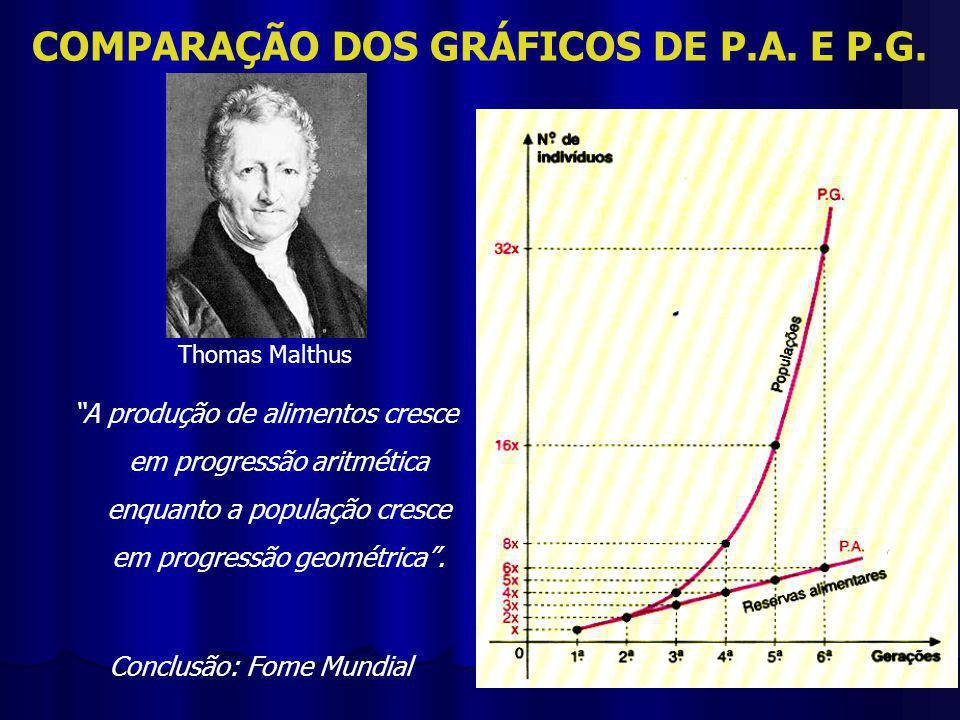 COMPARAÇÃO DOS GRÁFICOS DE P.A. E P.G.