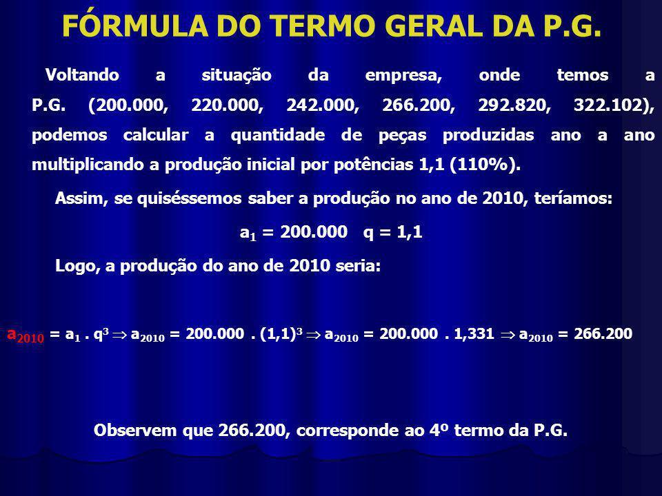 FÓRMULA DO TERMO GERAL DA P.G.