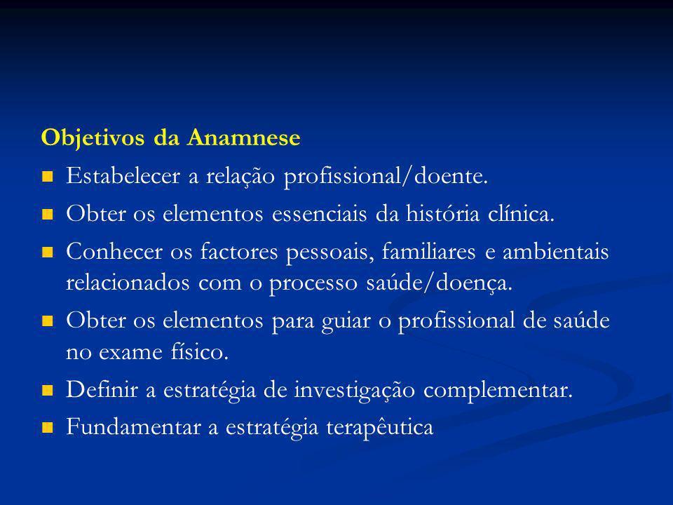 Objetivos da Anamnese Estabelecer a relação profissional/doente. Obter os elementos essenciais da história clínica.