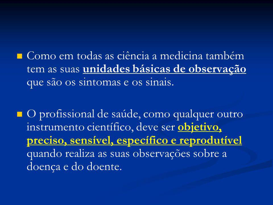 Como em todas as ciência a medicina também tem as suas unidades básicas de observação que são os sintomas e os sinais.