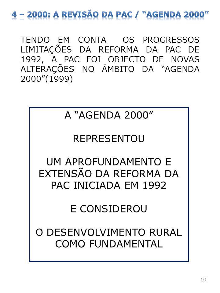 4 – 2000: a revisão da pac / agenda 2000