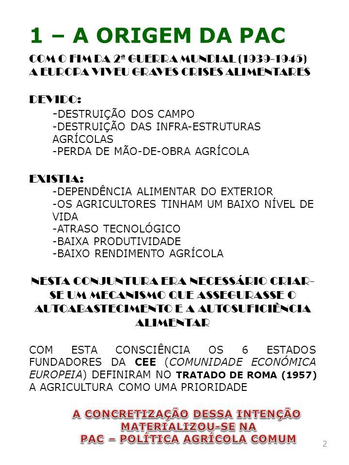 A CONCRETIZAÇÃO DESSA INTENÇÃO PAC – POLÍTICA AGRÍCOLA COMUM
