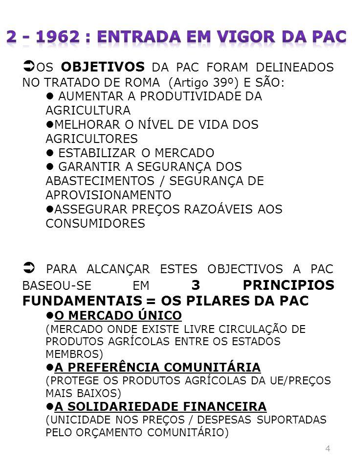 2 - 1962 : ENTRADA EM VIGOR DA PAC