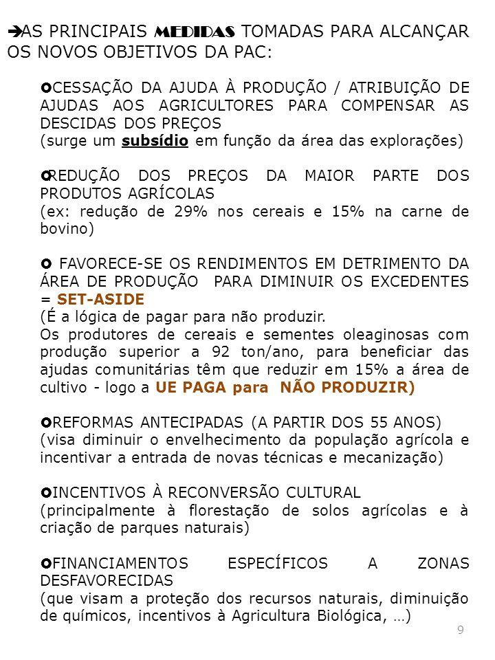 AS PRINCIPAIS MEDIDAS TOMADAS PARA ALCANÇAR OS NOVOS OBJETIVOS DA PAC: