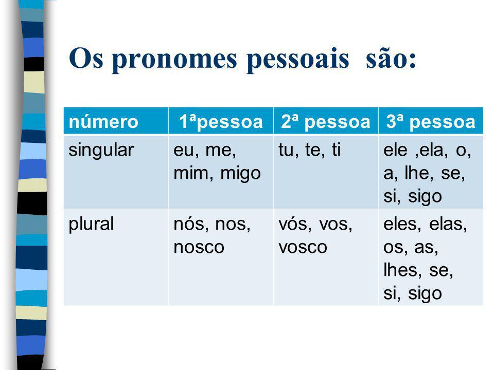 Os pronomes pessoais são: