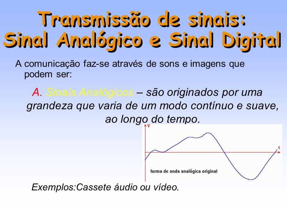 Transmissão de sinais: Sinal Analógico e Sinal Digital